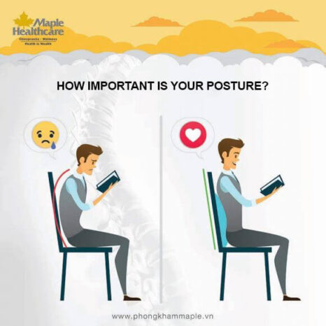 postural assessment is key